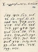 Lettre chiffrée de Mirabeau, datée du 12 avril 1787