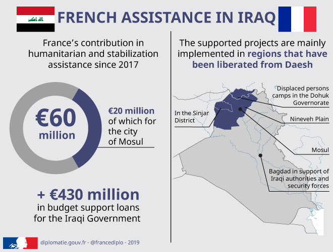 Post-Daesh Iraq: France's Engagement Aide_francaise_irak_jan19_en_cle8f9285