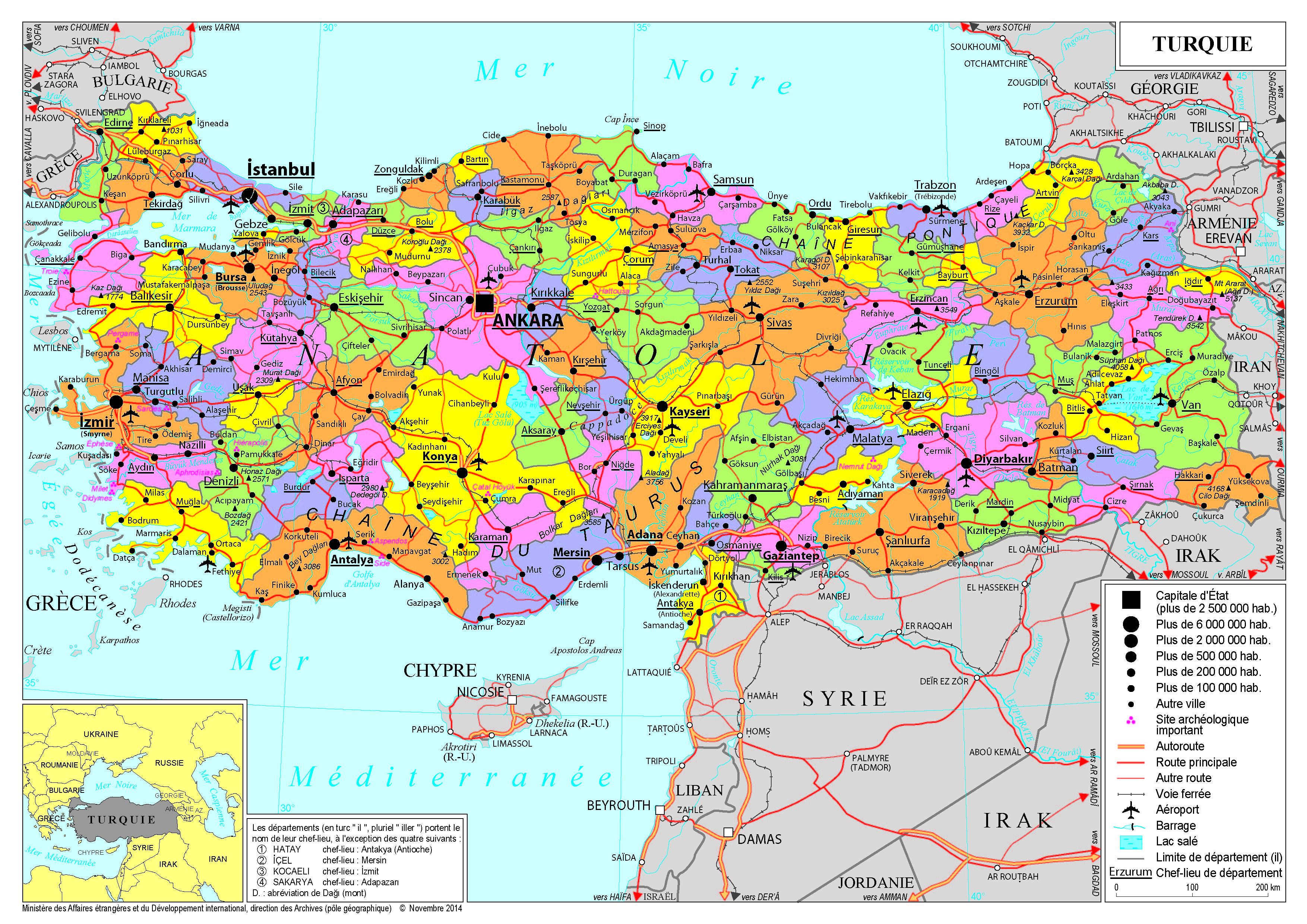 Présentation De La Turquie