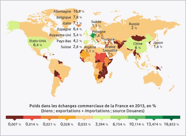 La france et ses partenaires conomiques pays par pays for Commerce exterieur canada