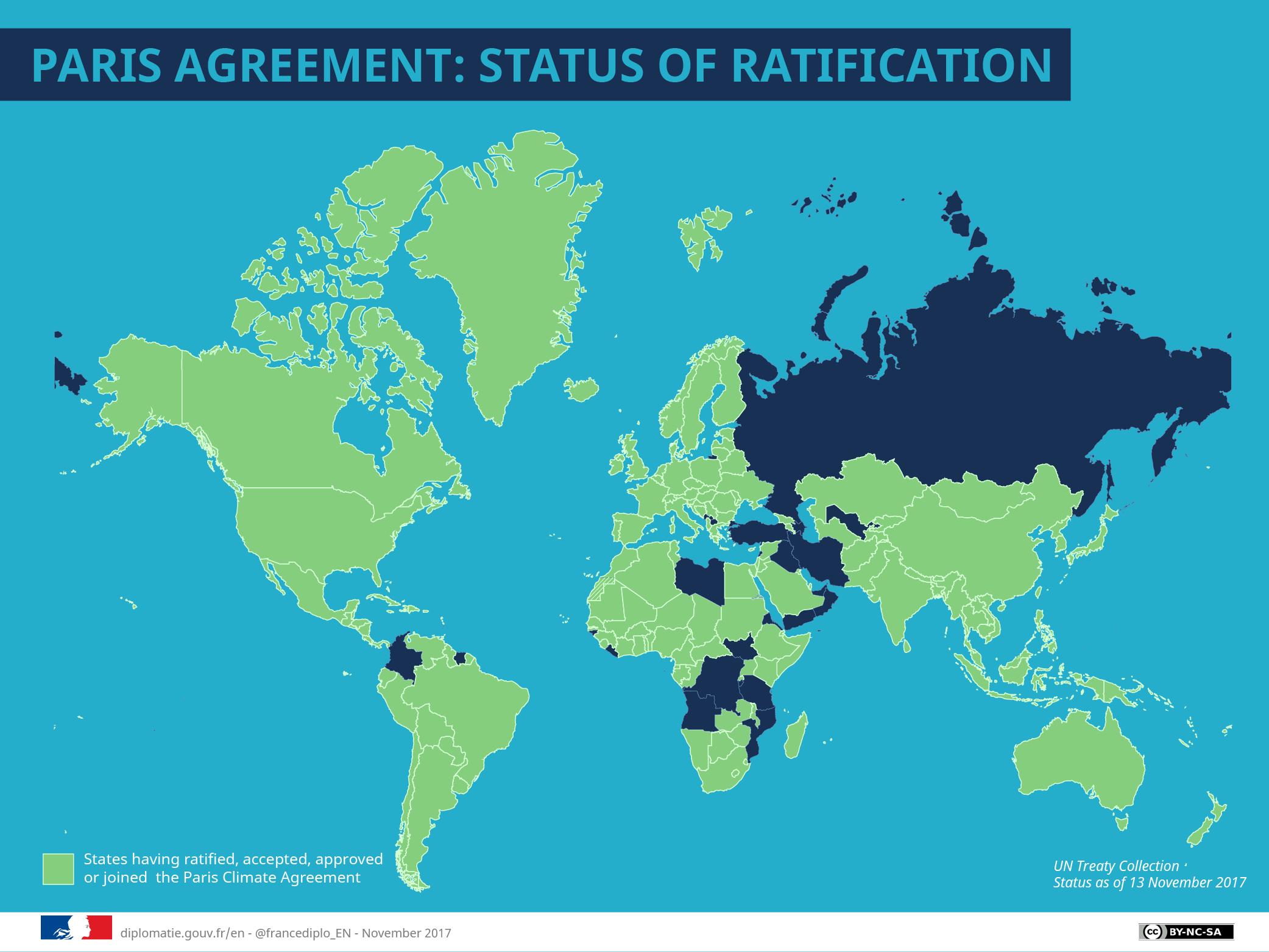 COP21: The key points of the Paris Agreement