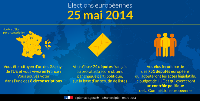 http://www.diplomatie.gouv.fr/fr/IMG/png/elections_europeennes_2014v3bis660_cle8f843a.png