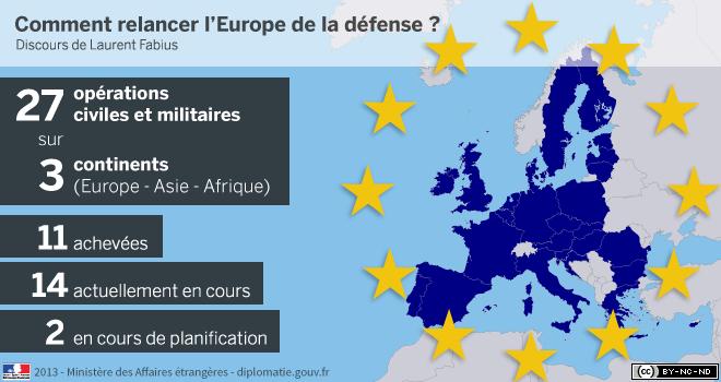 Infographie : les opérations civiles et militaires de l'Union européenne
