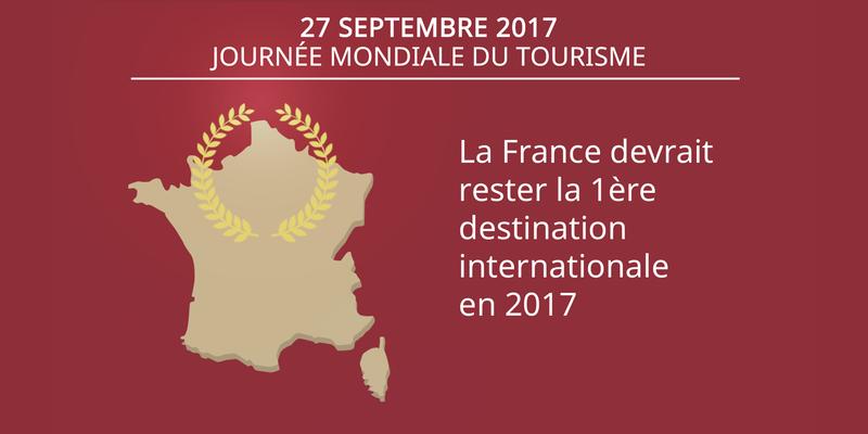 Resultado de imagem para La france la première destination touristique en 2017